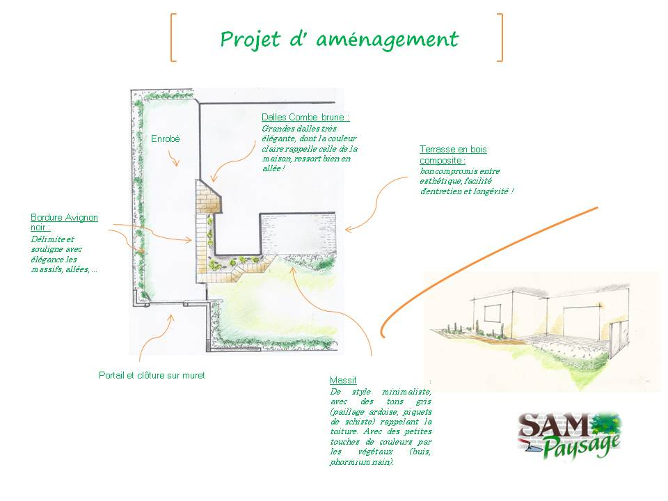 plan amenagement jardin